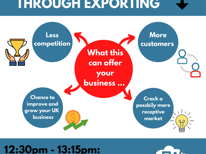 Boost Your Sales Through Exporting - Estelle Dingley